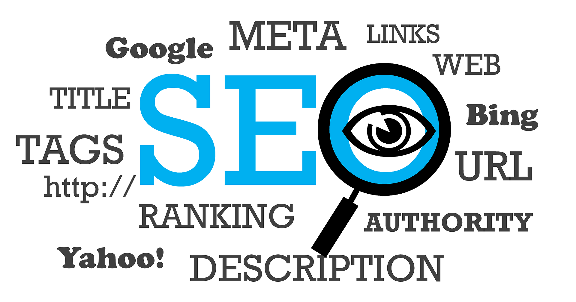 search engine optimization, SEO, terms